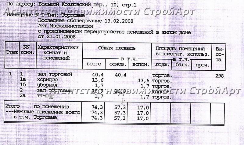 7680 Аренда помещения под банк м. Красные ворота, Б.Козловский пер. 10с1, 76 кв.м без комиссии